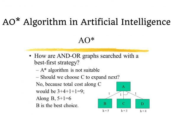 ao* algorithm in artificial intelligence
