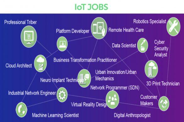 iot jobs